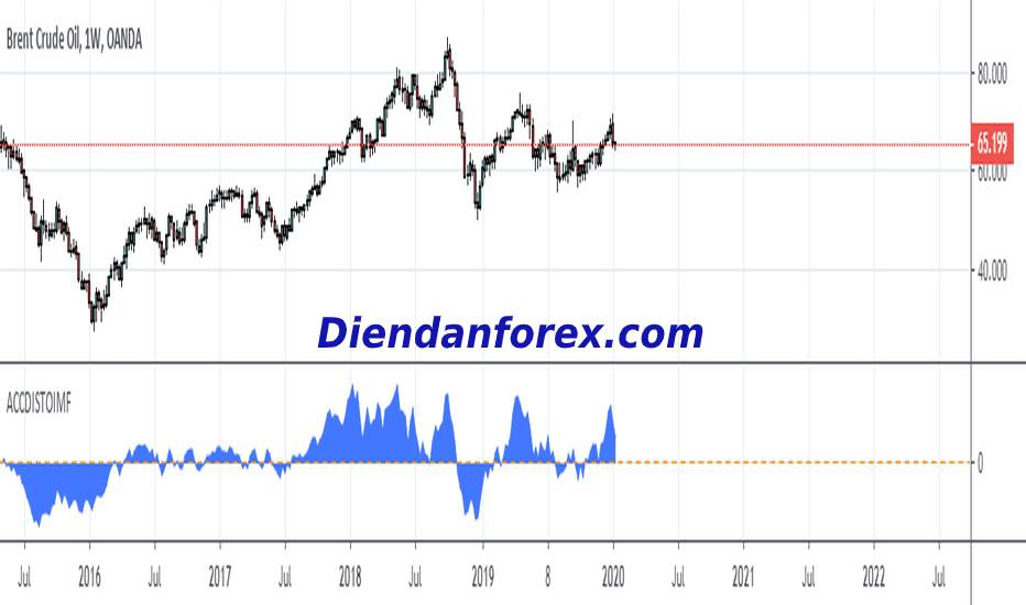 Commitment_of_Traders-COT_diendanforex.com.jpg