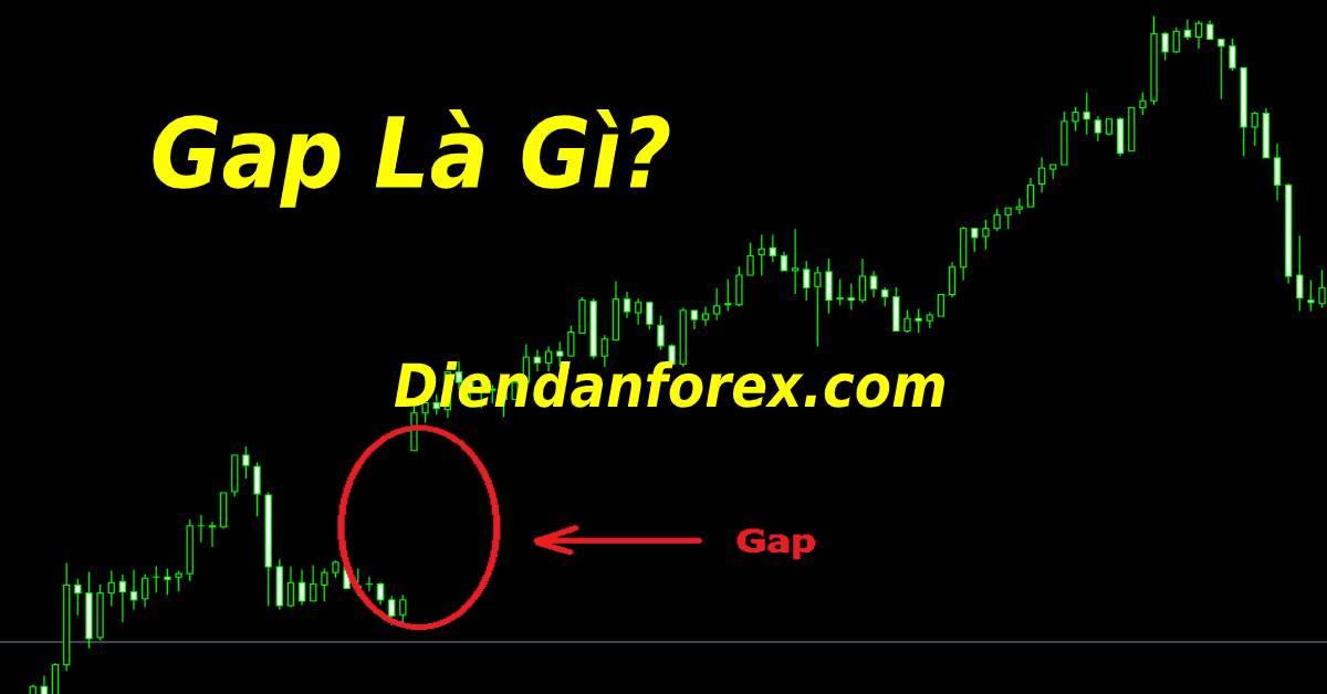 gap-la-gi-huong-dan-nhan-biet-gap-va-tim-diem-vao-lenh-forex